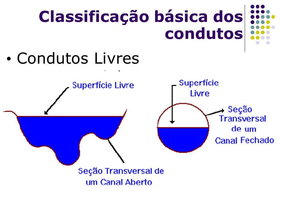 Condutos Livres Classificação básica dos condutos