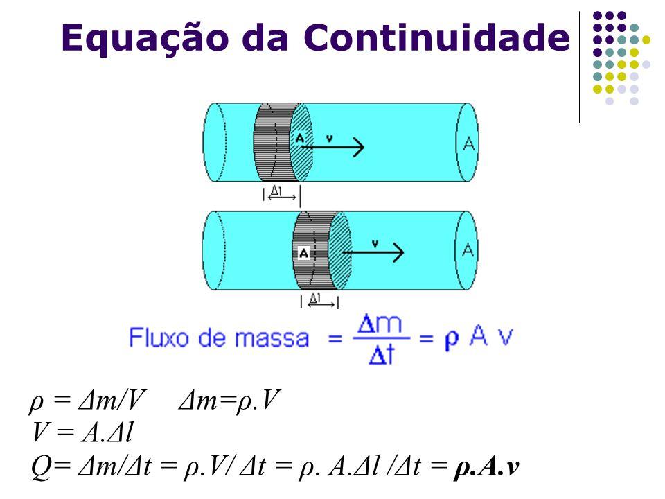 Equação da Continuidade ρ = Δm/V Δm=ρ.V V = A.Δl Q= Δm/Δt = ρ.V/ Δt = ρ. A.Δl /Δt = ρ.A.v