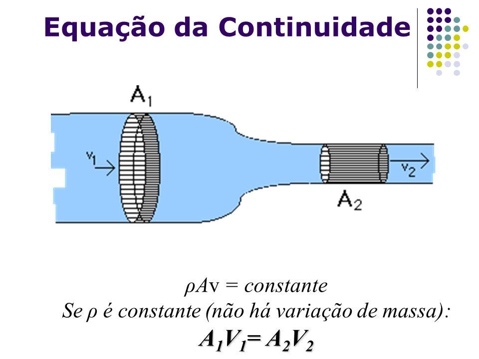 Equação da Continuidade ρAv = constante Se ρ é constante (não há variação de massa): A 1 V 1 = A 2 V 2