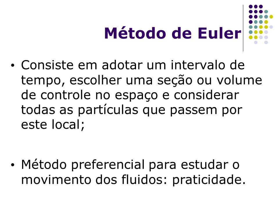 Volume de controle é uma região arbitrária e imaginária, no espaço, através do qual o fluido escoa.