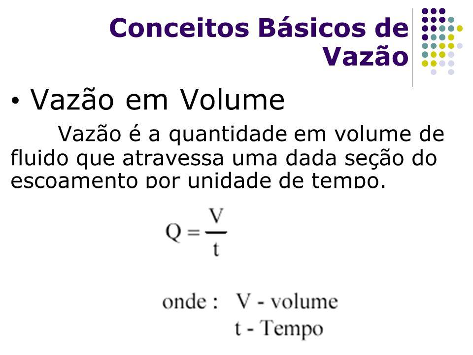 Equação da Continuidade Isto equivale a dizer que: No escoamento de fluidos incompressíveis em regime permanente, a vazão em volume, ou simplesmente a vazão, que passa através de qualquer seção do tubo de corrente é constante.