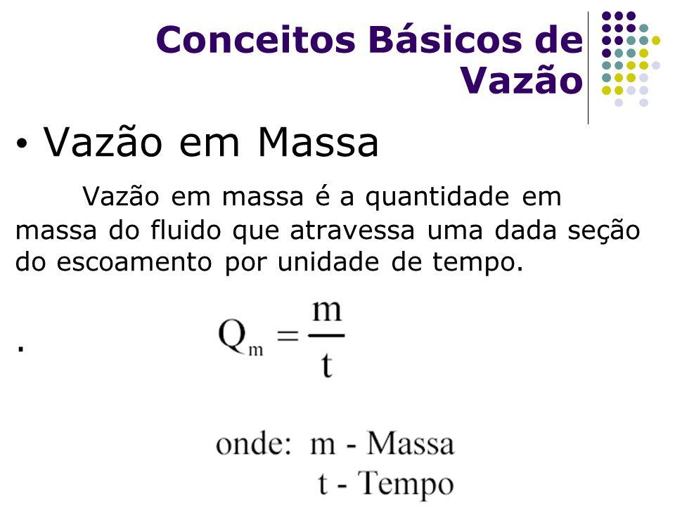 Vazão em Massa Vazão em massa é a quantidade em massa do fluido que atravessa uma dada seção do escoamento por unidade de tempo.. Conceitos Básicos de