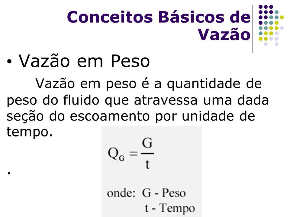 Problema Resolvido 1 Solução: a) A área da seção transversal da mangueira será dada por A 1 = πr 2 = π(2 cm /2) 2 = π cm 2.