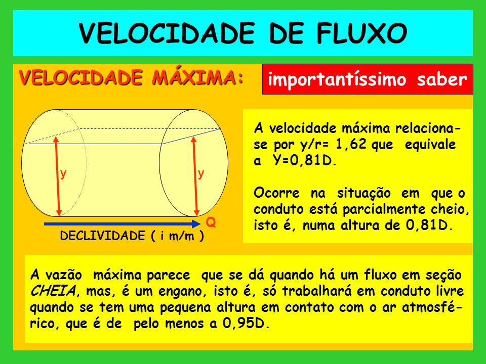 VELOCIDADE DE FLUXO VELOCIDADE MÁXIMA: y A velocidade máxima relaciona- se por y/r= 1,62 que equivale a Y=0,81D. Ocorre na situação em que o conduto e