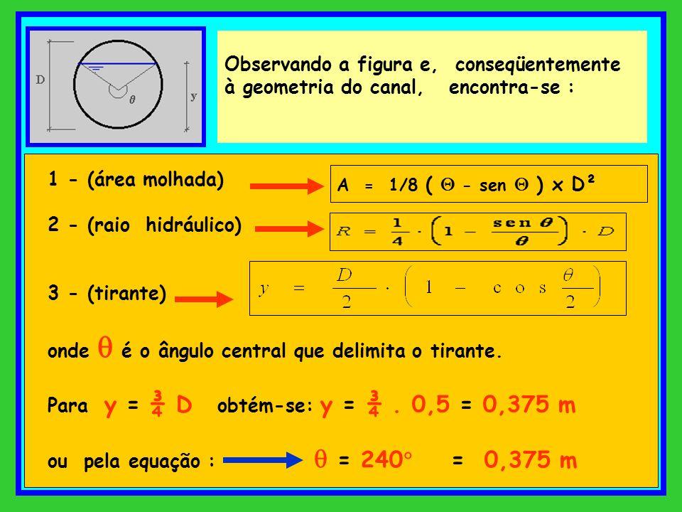Observando a figura e, conseqüentemente à geometria do canal, encontra-se : 1 - (área molhada) 2 - (raio hidráulico) 3 - (tirante) onde é o ângulo cen