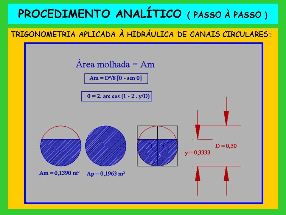 PROCEDIMENTO ANALÍTICO ( PASSO À PASSO ) TRIGONOMETRIA APLICADA À HIDRÁULICA DE CANAIS CIRCULARES: