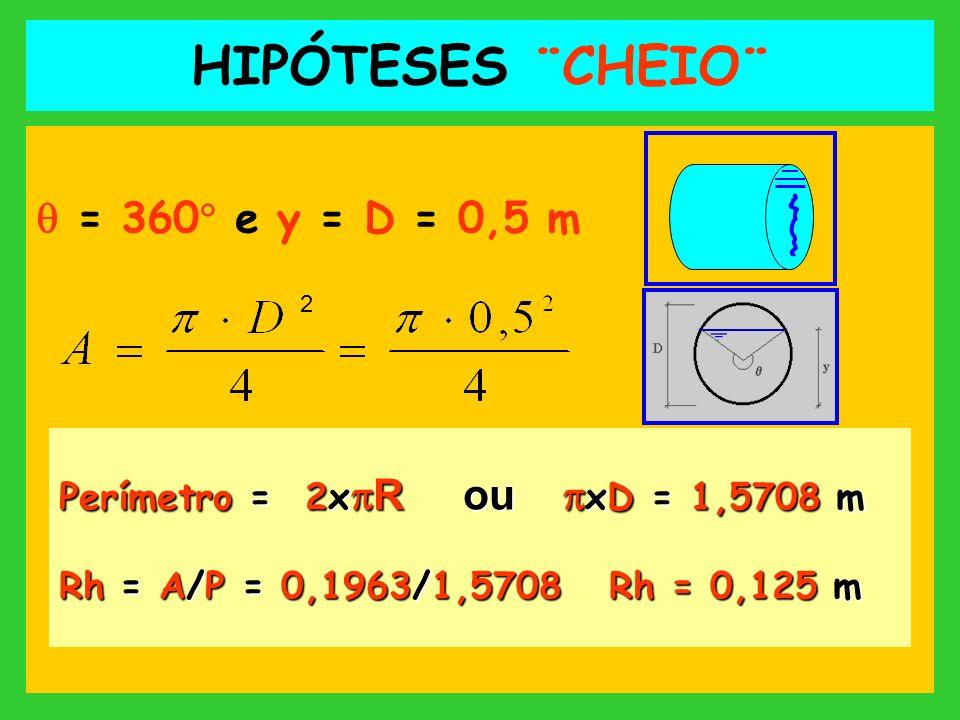 HIPÓTESES ¨CHEIO¨ = 360 e y = D = 0,5 m Perímetro = 2x R ou xD = 1,5708 m Rh = A/P = 0,1963/1,5708 Rh = 0,125 m 2