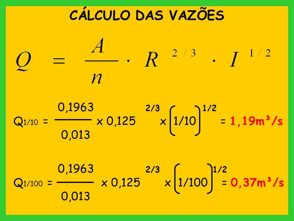 CÁLCULO DAS VAZÕES 0,1963 2/3 1/2 Q 1/10 = x 0,125 x 1/10 = 1,19m³/s 0,013 0,1963 2/3 1/2 Q 1/100 = x 0,125 x 1/100 = 0,37m³/s 0,013