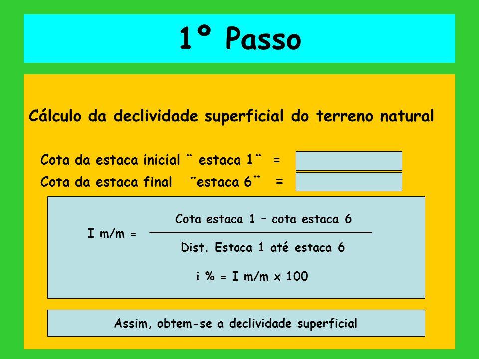 1º Passo Cálculo da declividade superficial do terreno natural Cota da estaca inicial ¨ estaca 1¨ = Cota da estaca final ¨estaca 6 ¨ = Cota estaca 1 –