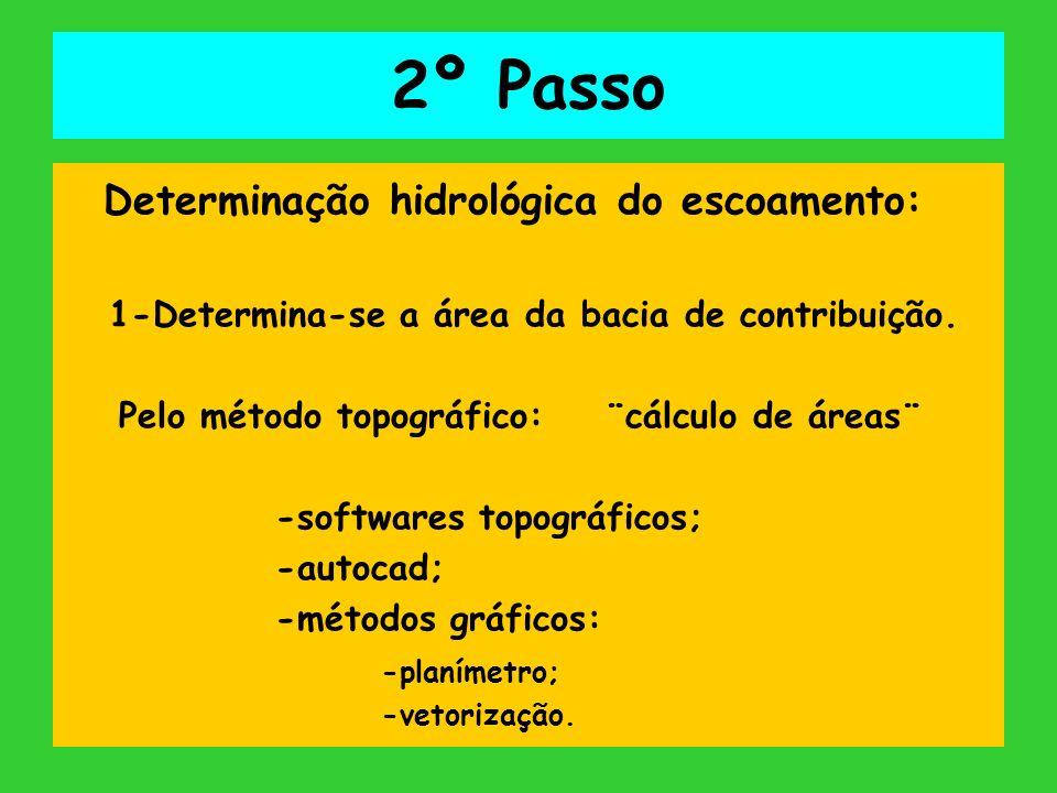 2º Passo Determinação hidrológica do escoamento: 1-Determina-se a área da bacia de contribuição. Pelo método topográfico: ¨cálculo de áreas¨ -software