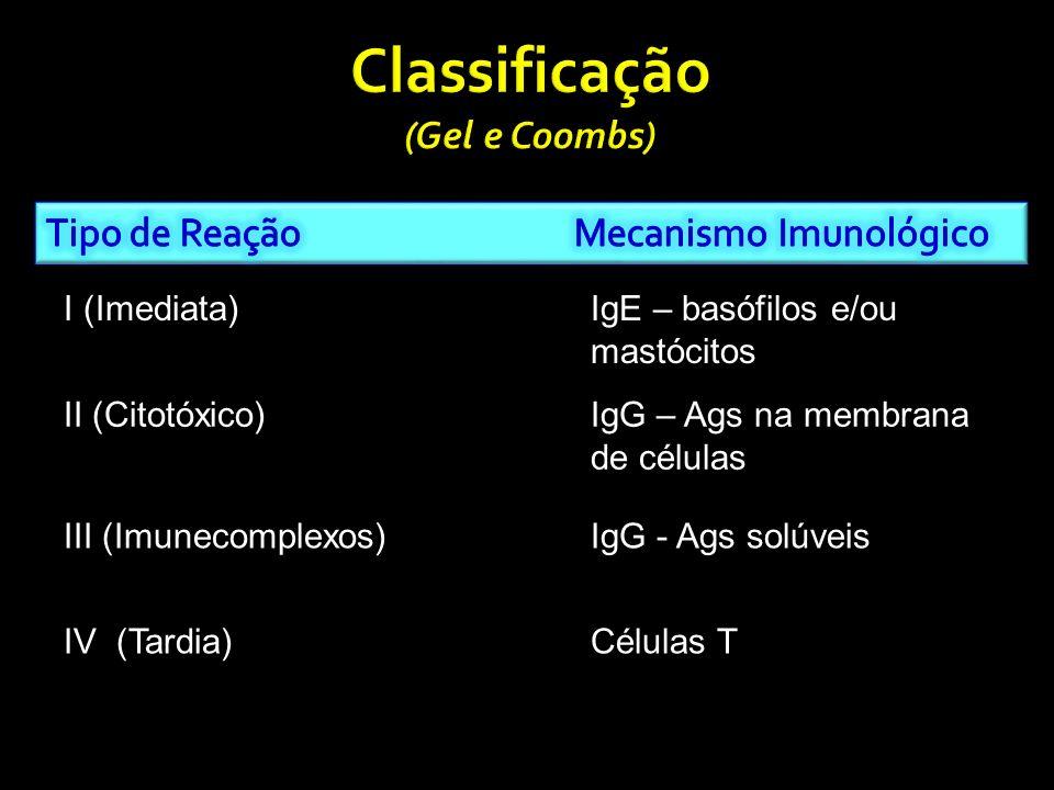I (Imediata)IgE – basófilos e/ou mastócitos II (Citotóxico)IgG – Ags na membrana de células III (Imunecomplexos)IgG - Ags solúveis IV (Tardia)Células