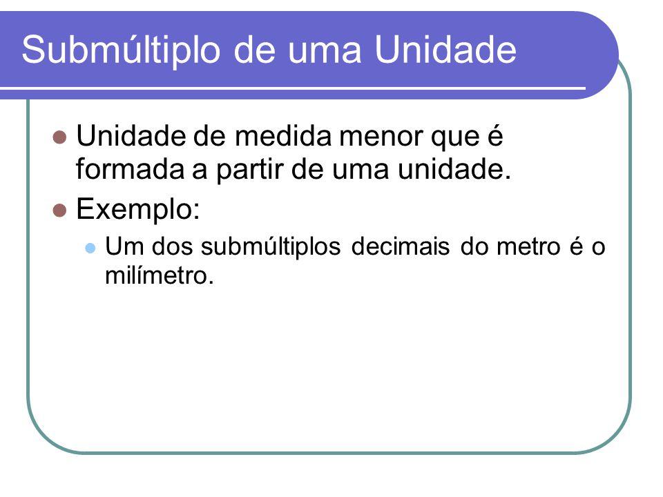 Submúltiplo de uma Unidade Unidade de medida menor que é formada a partir de uma unidade. Exemplo: Um dos submúltiplos decimais do metro é o milímetro
