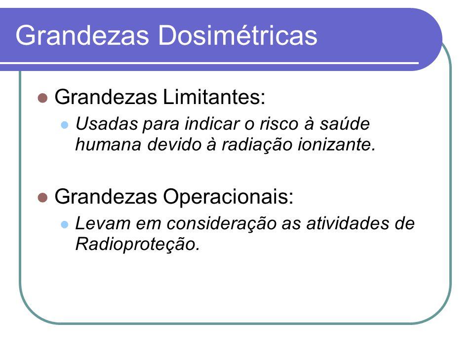 Grandezas Dosimétricas Grandezas Limitantes: Usadas para indicar o risco à saúde humana devido à radiação ionizante. Grandezas Operacionais: Levam em