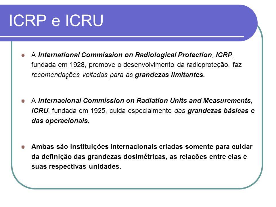 ICRP e ICRU A International Commission on Radiological Protection, ICRP, fundada em 1928, promove o desenvolvimento da radioproteção, faz recomendaçõe