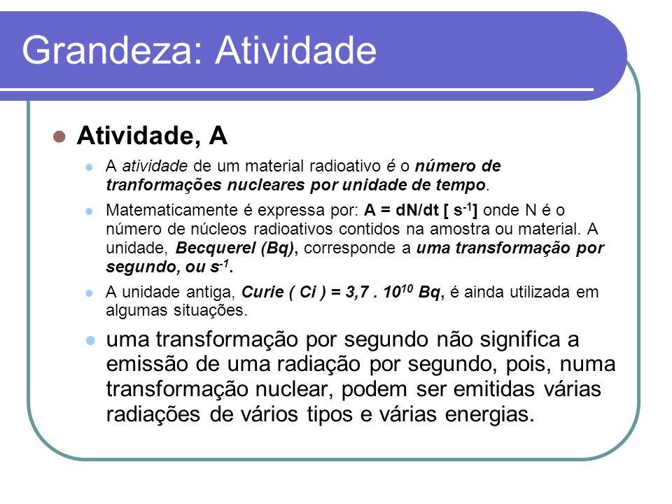 Grandeza: Atividade Atividade, A A atividade de um material radioativo é o número de tranformações nucleares por unidade de tempo. Matematicamente é e