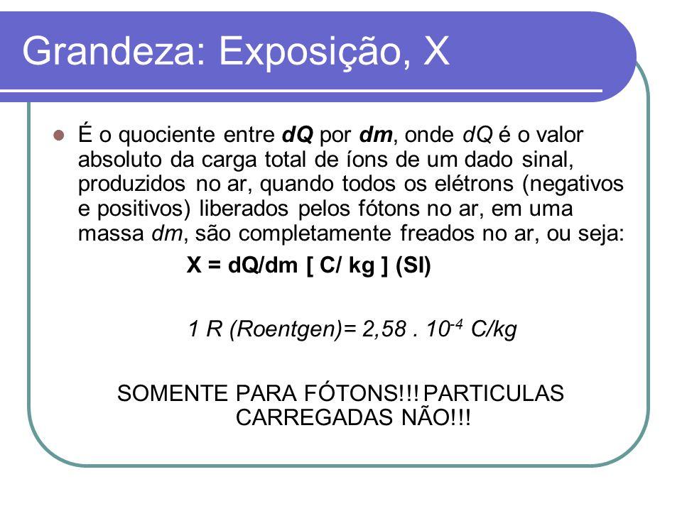 Grandeza: Exposição, X É o quociente entre dQ por dm, onde dQ é o valor absoluto da carga total de íons de um dado sinal, produzidos no ar, quando tod