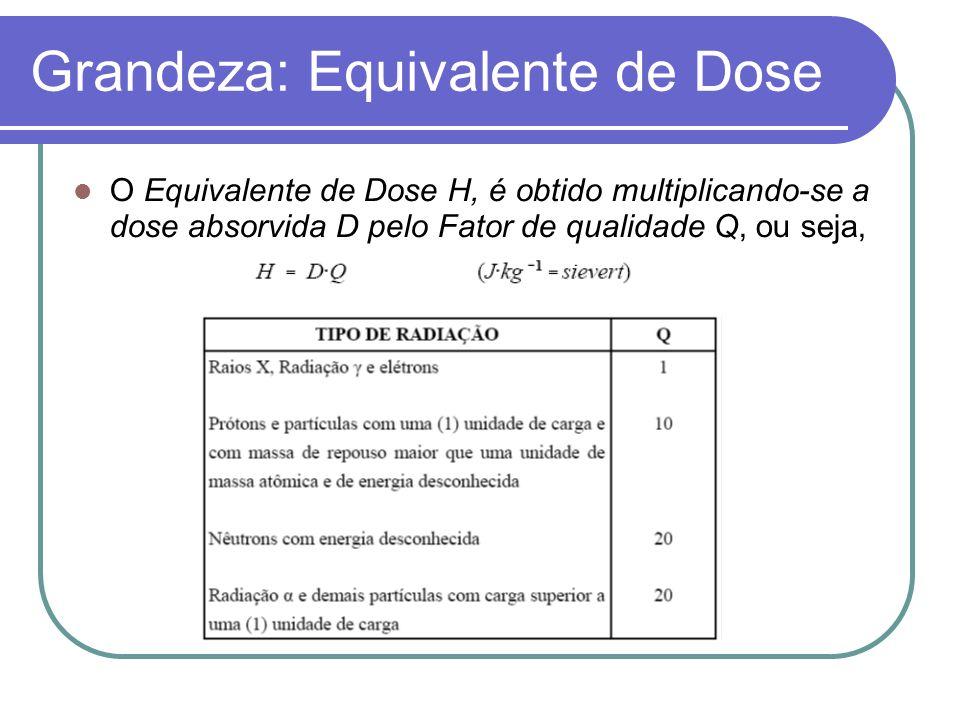 Grandeza: Equivalente de Dose O Equivalente de Dose H, é obtido multiplicando-se a dose absorvida D pelo Fator de qualidade Q, ou seja,