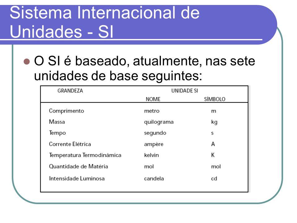 Sistema Internacional de Unidades - SI O SI é baseado, atualmente, nas sete unidades de base seguintes: