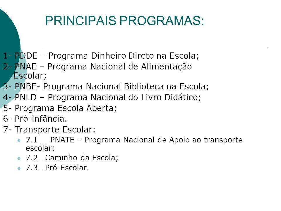 PRINCIPAIS PROGRAMAS: 1- PDDE – Programa Dinheiro Direto na Escola; 2- PNAE – Programa Nacional de Alimentação Escolar; 3- PNBE- Programa Nacional Biblioteca na Escola; 4- PNLD – Programa Nacional do Livro Didático; 5- Programa Escola Aberta; 6- Pró-infância.
