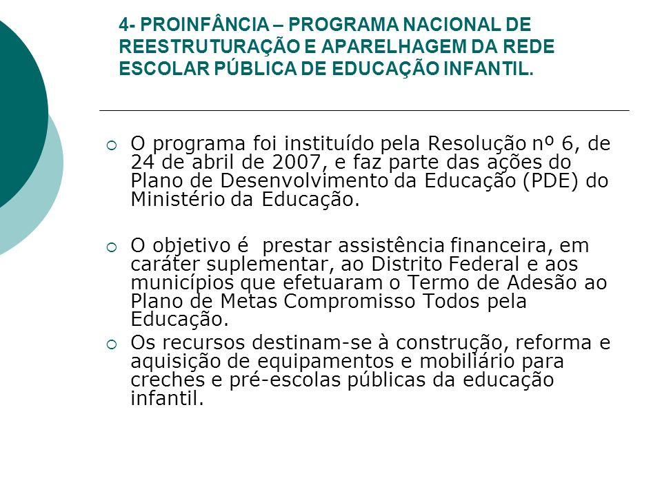4- 4- PROINFÂNCIA – PROGRAMA NACIONAL DE REESTRUTURAÇÃO E APARELHAGEM DA REDE ESCOLAR PÚBLICA DE EDUCAÇÃO INFANTIL.