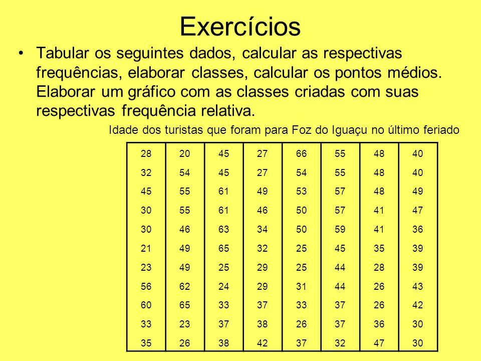Exercícios Tabular os seguintes dados, calcular as respectivas frequências, elaborar classes, calcular os pontos médios. Elaborar um gráfico com as cl