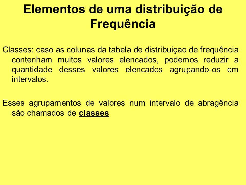 Classes: caso as colunas da tabela de distribuiçao de frequência contenham muitos valores elencados, podemos reduzir a quantidade desses valores elenc