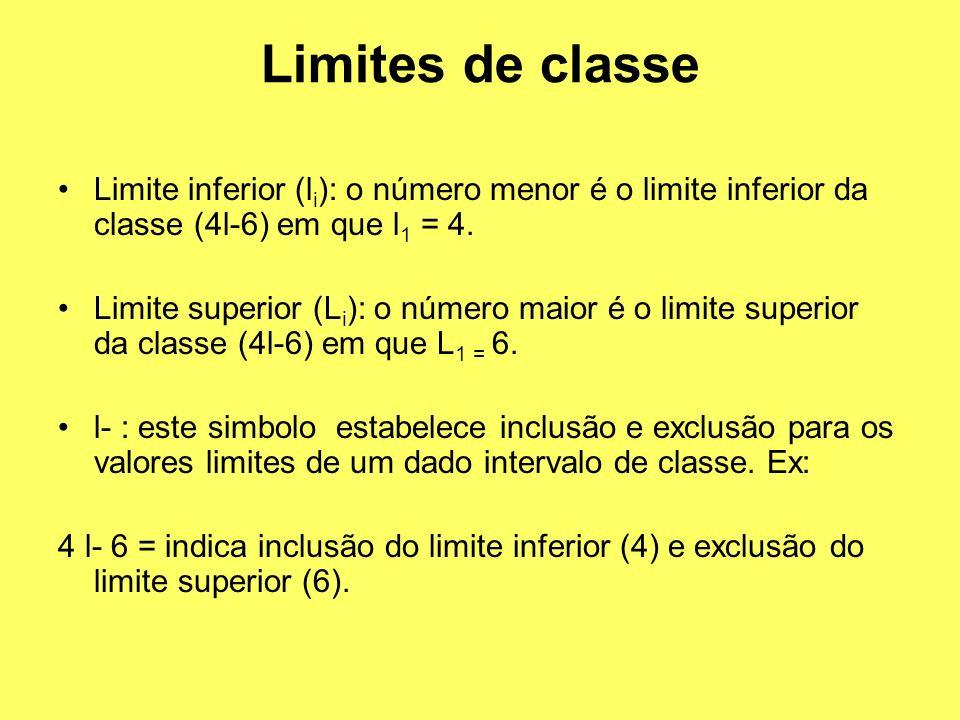 Limite inferior (l i ): o número menor é o limite inferior da classe (4l-6) em que l 1 = 4. Limite superior (L i ): o número maior é o limite superior