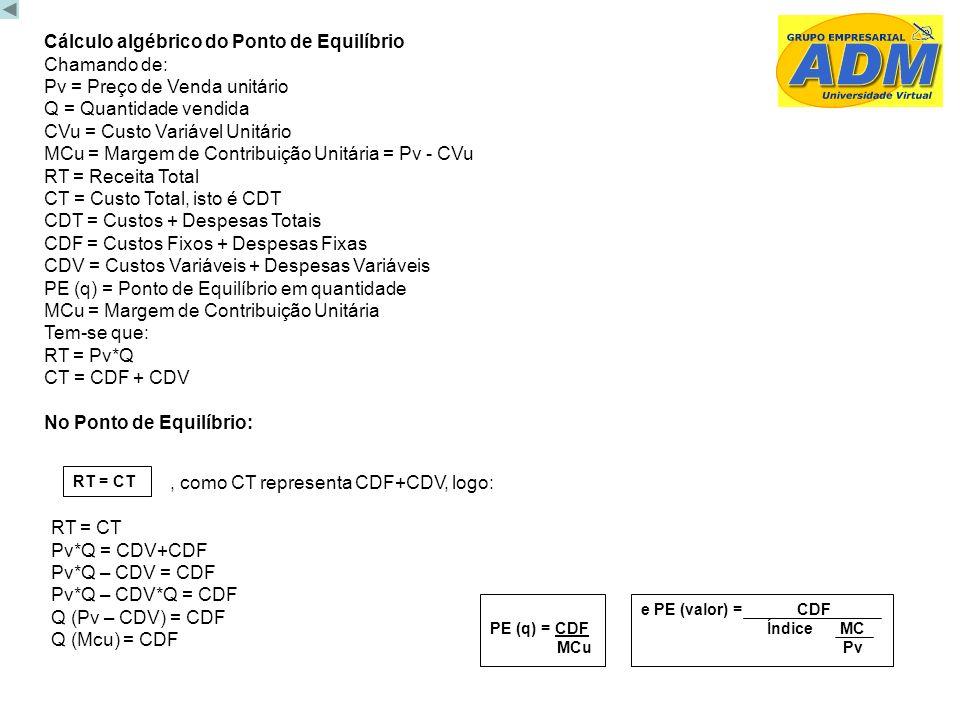 e PE (valor) = CDF Índice MC Pv PE (q) = CDF MCu, como CT representa CDF+CDV, logo: RT = CT Pv*Q = CDV+CDF Pv*Q – CDV = CDF Pv*Q – CDV*Q = CDF Q (Pv –
