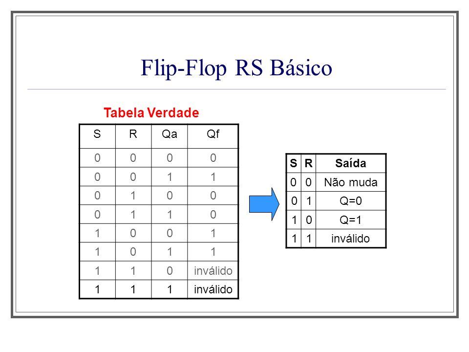 Flip-Flop RS Básico Tabela Verdade SRQaQf 0000 0011 0100 0110 1001 1011 110inválido 111 SRSaída 00Não muda 01Q=0 10Q=1 11inválido
