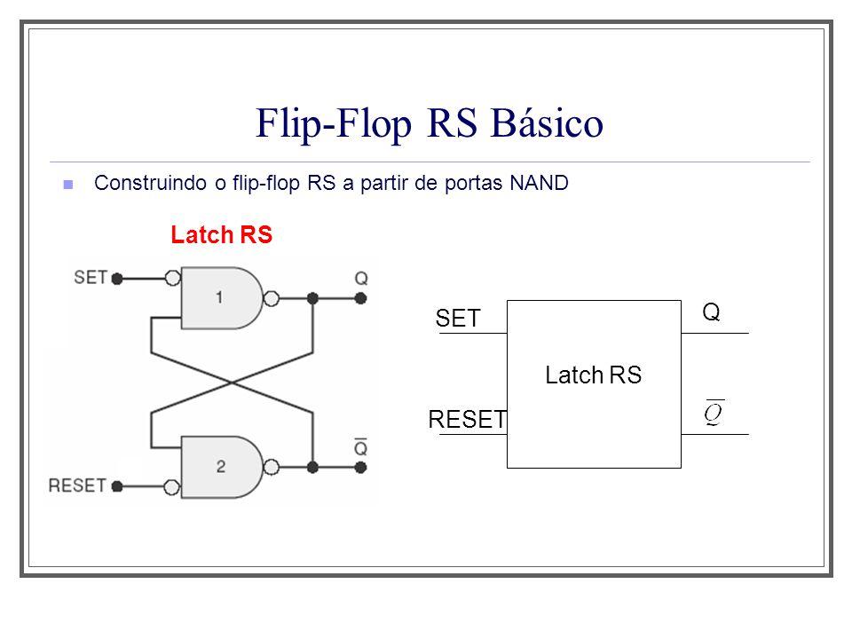 Flip-Flop RS Básico Construindo o flip-flop RS a partir de portas NAND Latch RS SET RESET Q Latch RS