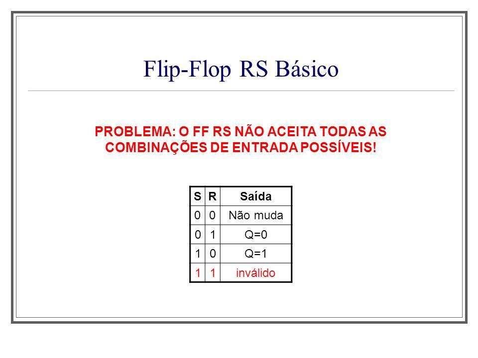Flip-Flop RS Básico PROBLEMA: O FF RS NÃO ACEITA TODAS AS COMBINAÇÕES DE ENTRADA POSSÍVEIS! SRSaída 00Não muda 01Q=0 10Q=1 11inválido