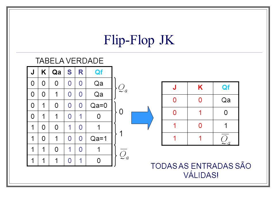 Flip-Flop JK JKQaSRQf 00000Qa 00100 01000Qa=0 011010 100101 10100Qa=1 110101 111010 0 1 TABELA VERDADE JKQf 00Qa 010 101 11 TODAS AS ENTRADAS SÃO VÁLI