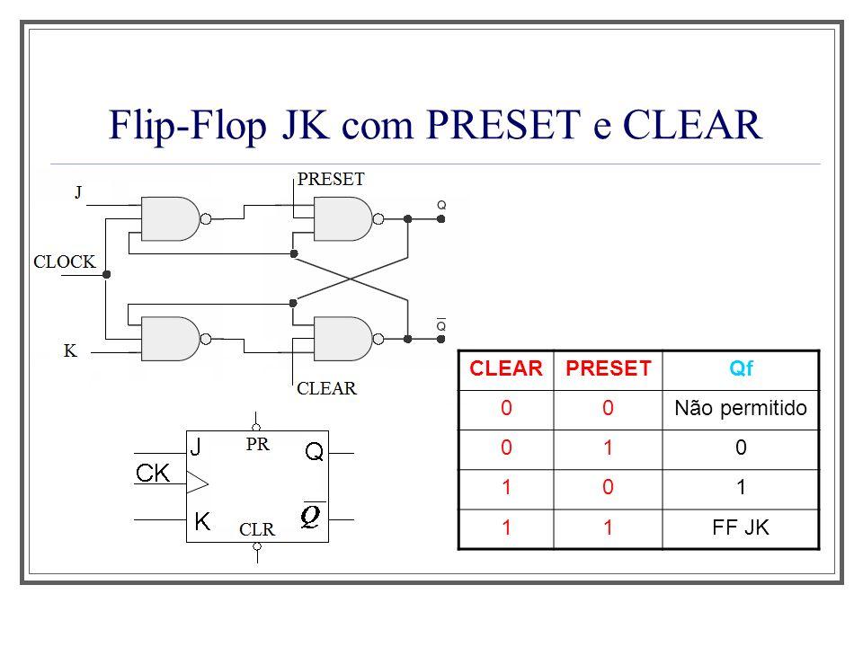 Flip-Flop JK com PRESET e CLEAR CLEARPRESETQf 00Não permitido 010 101 11FF JK
