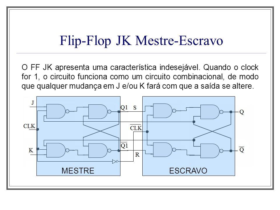 Flip-Flop JK Mestre-Escravo O FF JK apresenta uma característica indesejável. Quando o clock for 1, o circuito funciona como um circuito combinacional