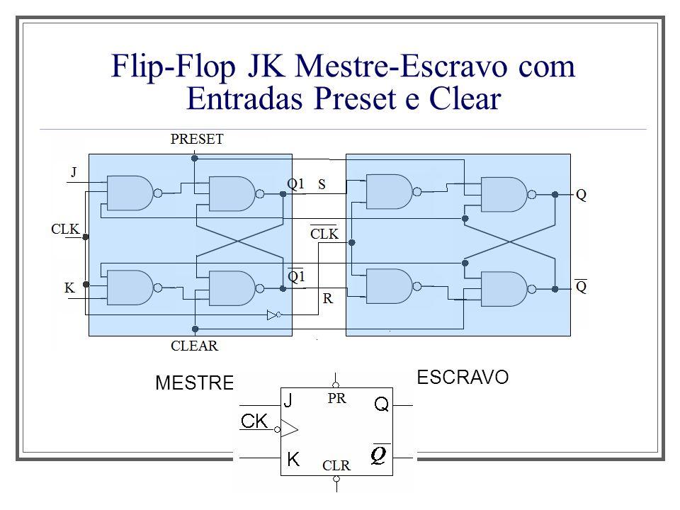 Flip-Flop JK Mestre-Escravo com Entradas Preset e Clear MESTRE ESCRAVO