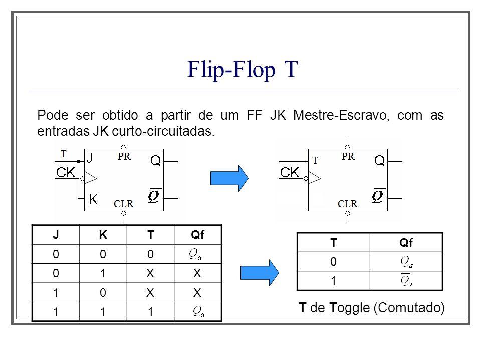 Flip-Flop T Pode ser obtido a partir de um FF JK Mestre-Escravo, com as entradas JK curto-circuitadas. JKTQf 000 01XX 10XX 111 T 0 1 T de Toggle (Comu