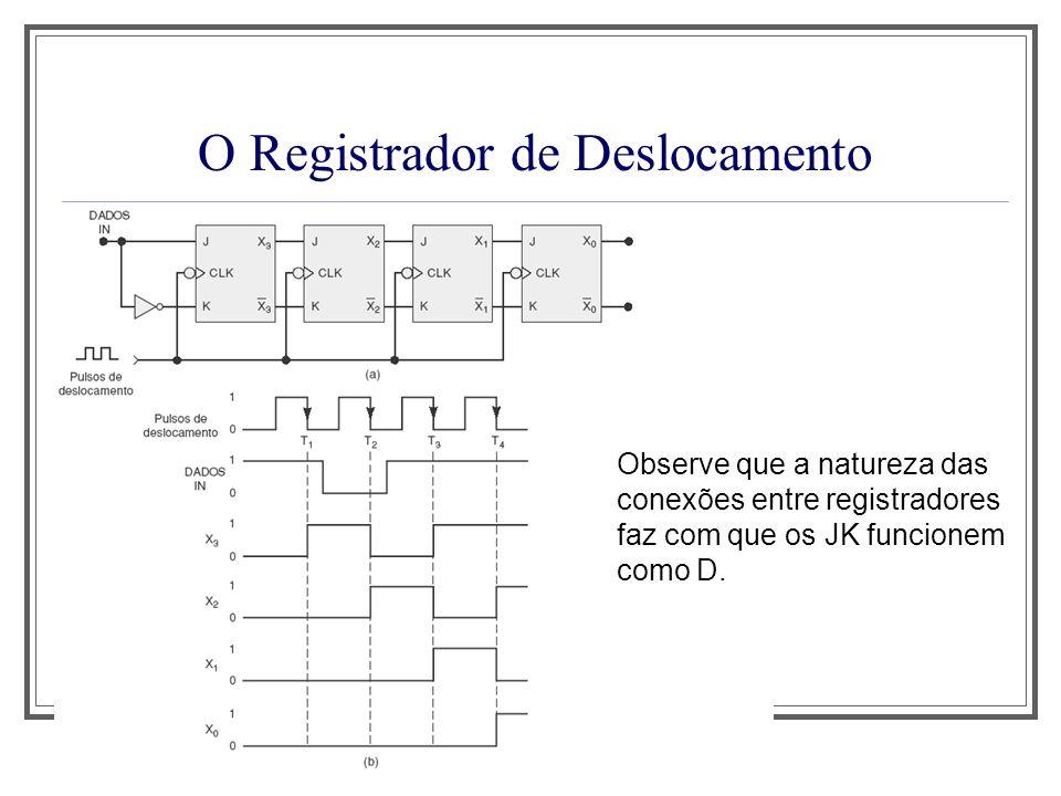 O Registrador de Deslocamento Observe que a natureza das conexões entre registradores faz com que os JK funcionem como D.