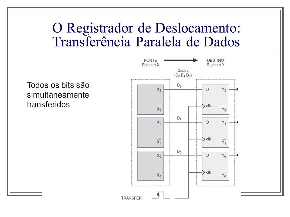 O Registrador de Deslocamento: Transferência Paralela de Dados Todos os bits são simultaneamente transferidos