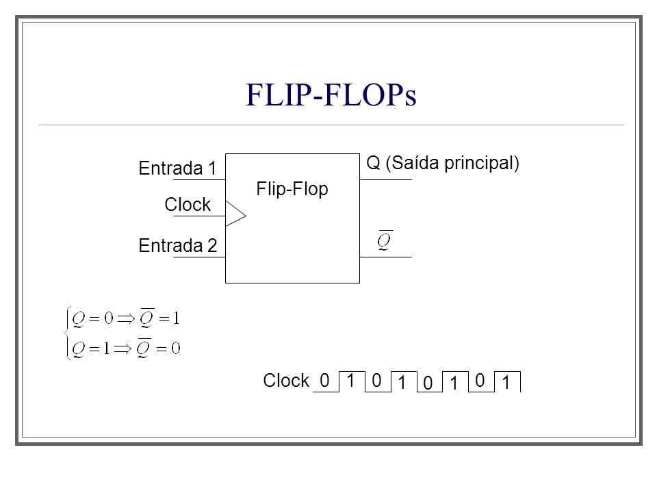FLIP-FLOPs Entrada 1 Entrada 2 Clock Q (Saída principal) Flip-Flop Clock010 1 01 0 1