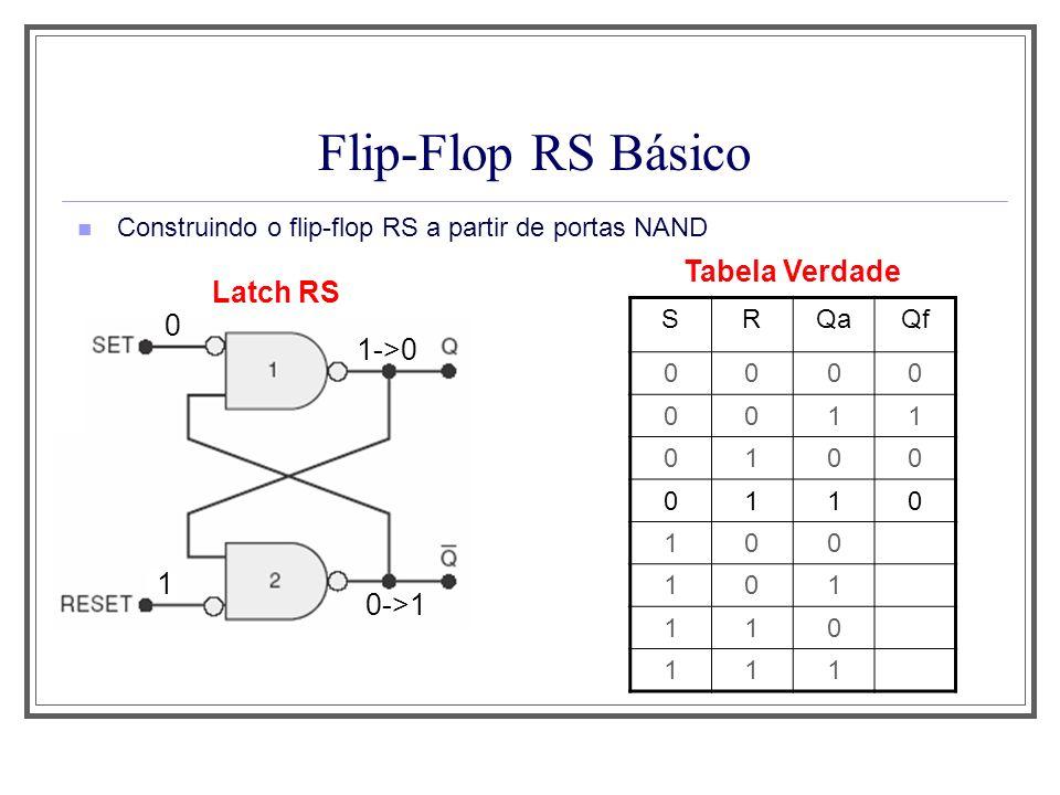 Flip-Flop RS Básico Construindo o flip-flop RS a partir de portas NAND Latch RS Tabela Verdade 0->1 0 1 1->0 SRQaQf 0000 0011 0100 0110 100 101 110 11