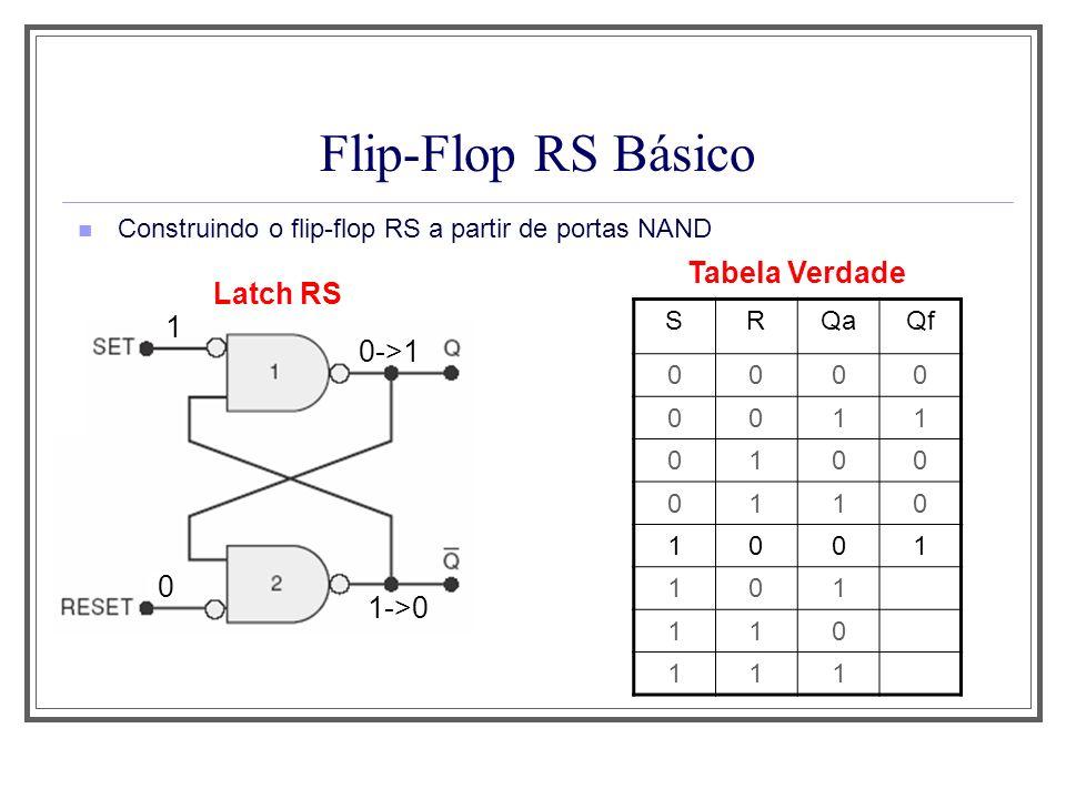 Flip-Flop RS Básico Construindo o flip-flop RS a partir de portas NAND Latch RS Tabela Verdade 1->0 1 0 0->1 SRQaQf 0000 0011 0100 0110 1001 101 110 1