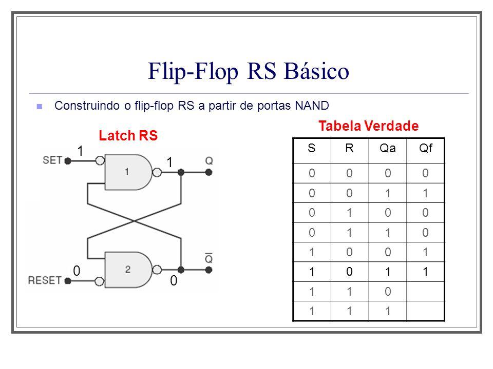 Flip-Flop RS Básico Construindo o flip-flop RS a partir de portas NAND Latch RS Tabela Verdade 1 1 1 0->1 SRQaQf 0000 0011 0100 0110 1001 1011 110inválido 111