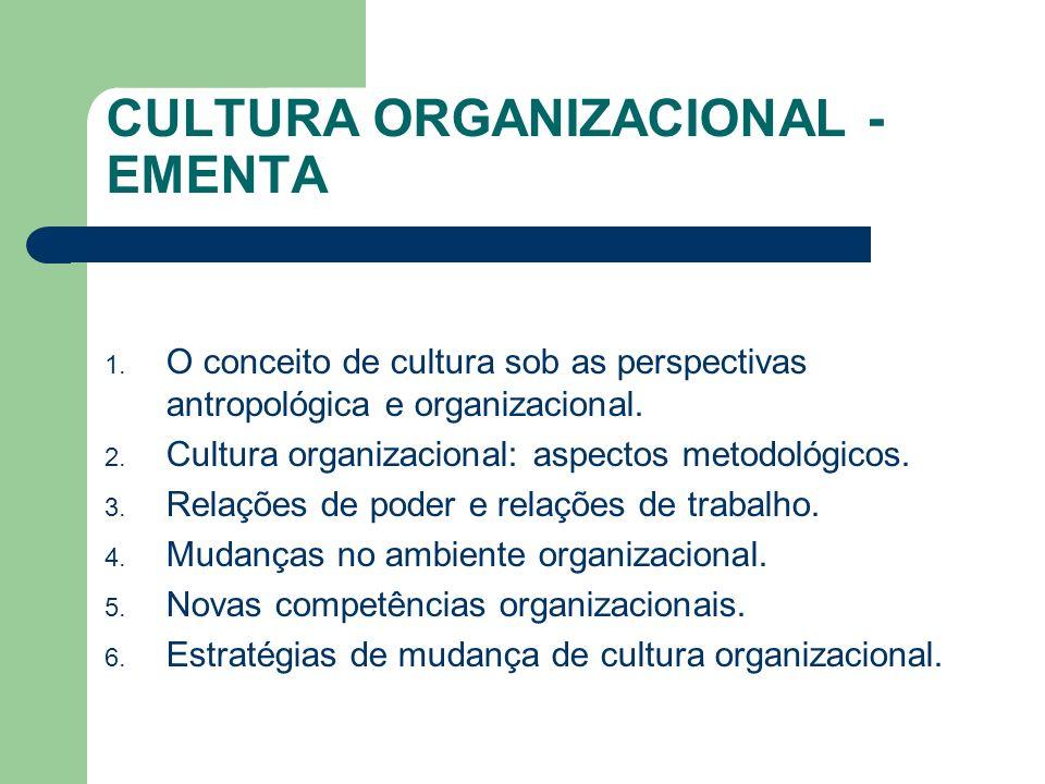 CULTURA ORGANIZACIONAL - EMENTA 1. O conceito de cultura sob as perspectivas antropológica e organizacional. 2. Cultura organizacional: aspectos metod