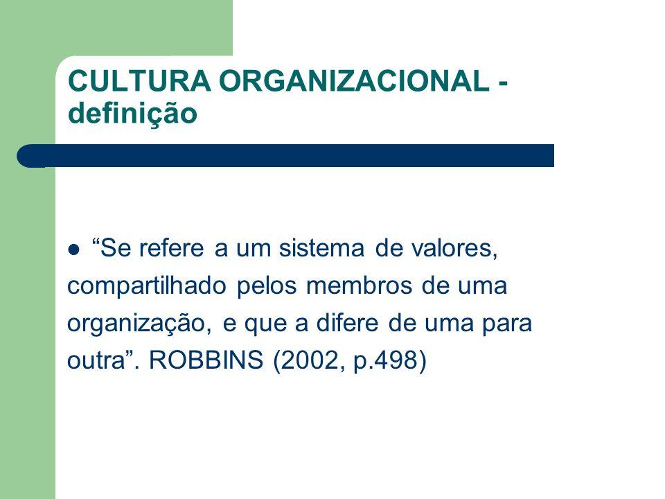 CULTURA ORGANIZACIONAL - definição Se refere a um sistema de valores, compartilhado pelos membros de uma organização, e que a difere de uma para outra