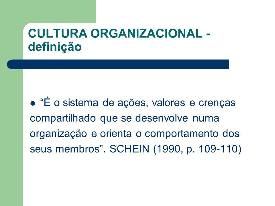 CULTURA ORGANIZACIONAL - definição É o sistema de ações, valores e crenças compartilhado que se desenvolve numa organização e orienta o comportamento