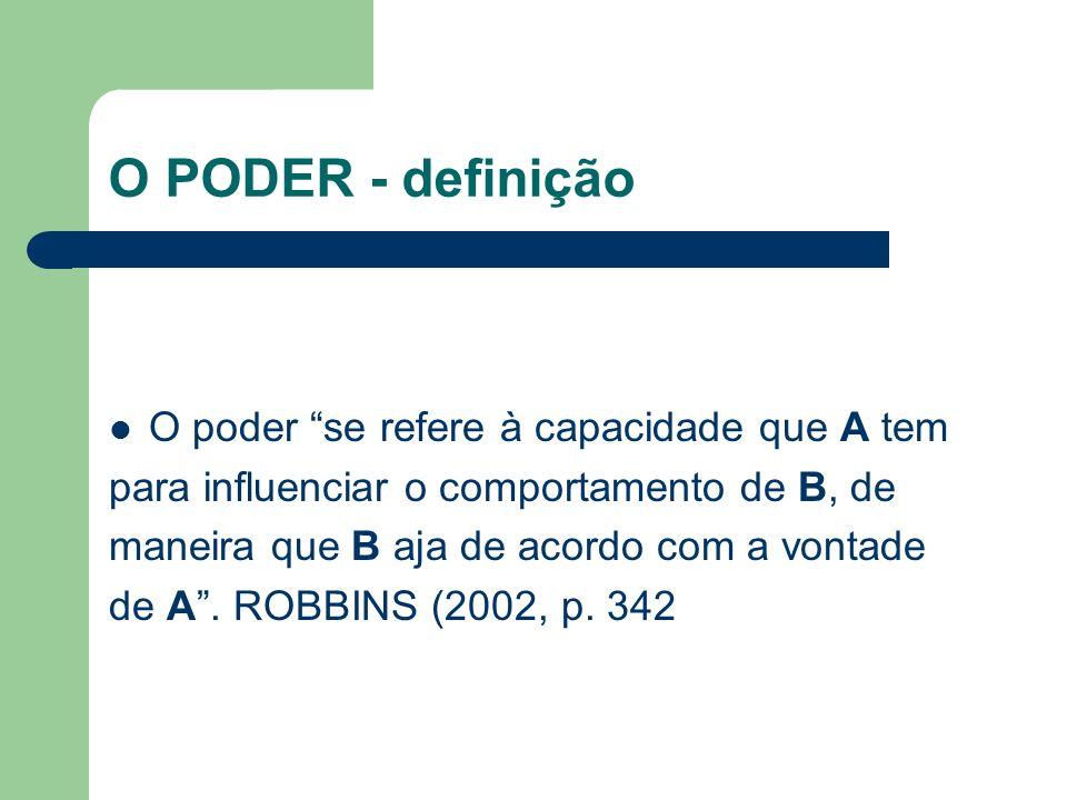 O PODER - definição O poder se refere à capacidade que A tem para influenciar o comportamento de B, de maneira que B aja de acordo com a vontade de A.