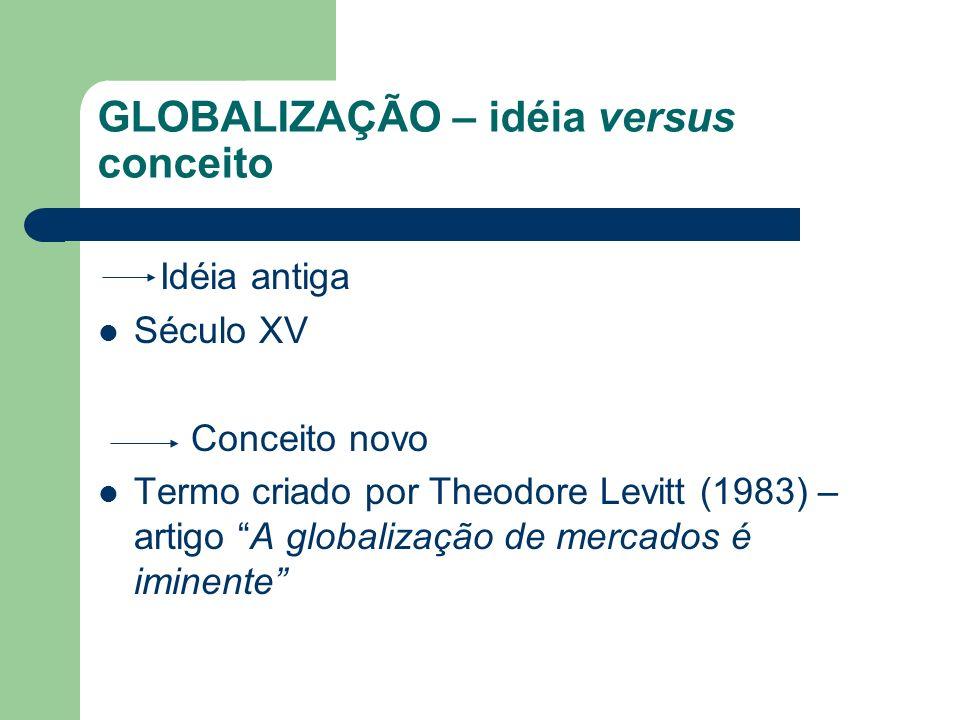 GLOBALIZAÇÃO – idéia versus conceito Idéia antiga Século XV Conceito novo Termo criado por Theodore Levitt (1983) – artigo A globalização de mercados