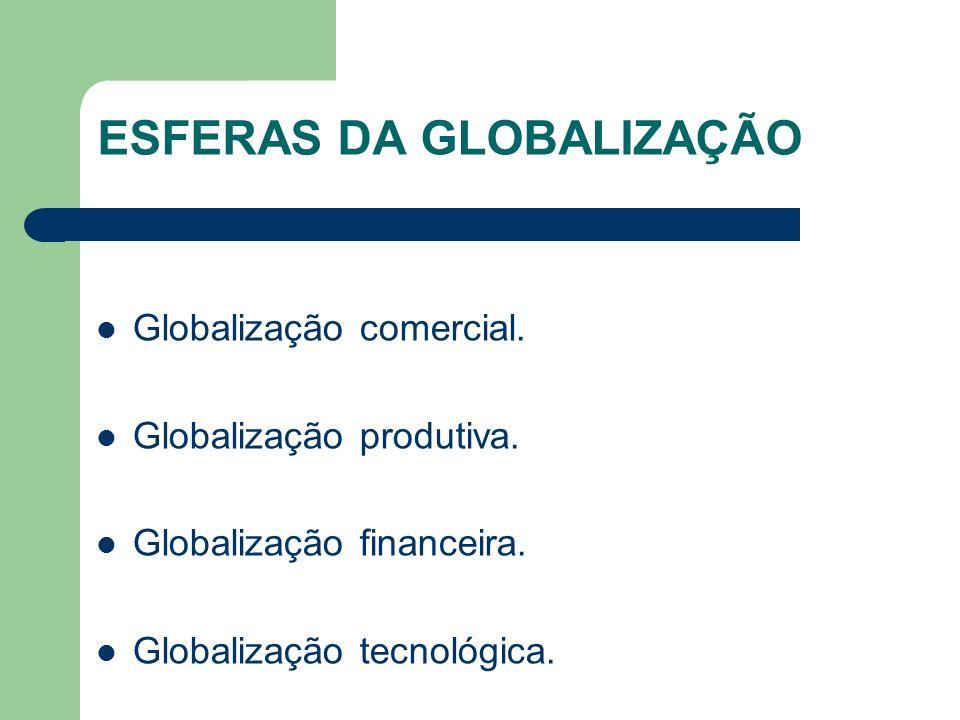 ESFERAS DA GLOBALIZAÇÃO Globalização comercial. Globalização produtiva. Globalização financeira. Globalização tecnológica.