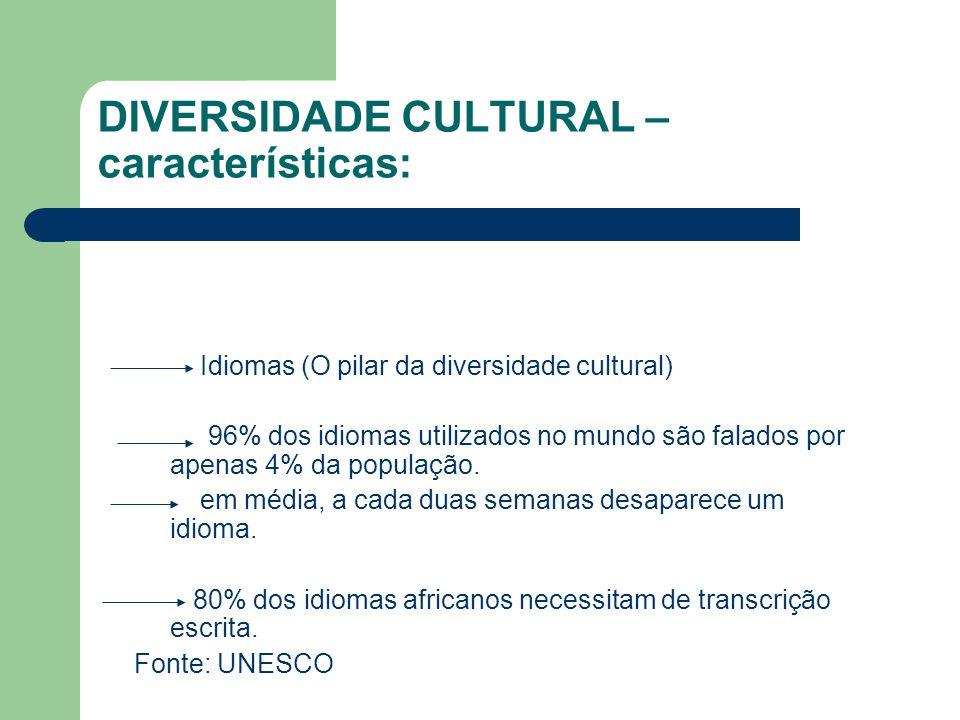 DIVERSIDADE CULTURAL – características: Idiomas (O pilar da diversidade cultural) 96% dos idiomas utilizados no mundo são falados por apenas 4% da pop