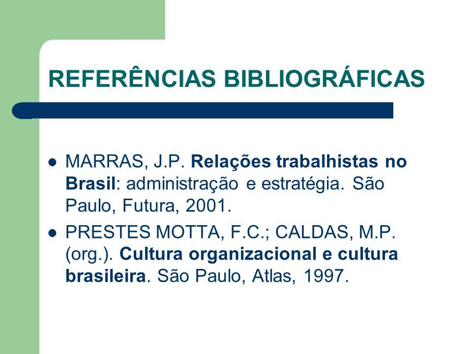 REFERÊNCIAS BIBLIOGRÁFICAS MARRAS, J.P. Relações trabalhistas no Brasil: administração e estratégia. São Paulo, Futura, 2001. PRESTES MOTTA, F.C.; CAL